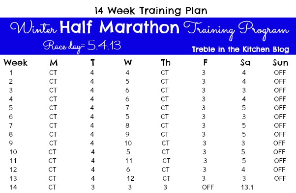 Mini Marathon Training Program